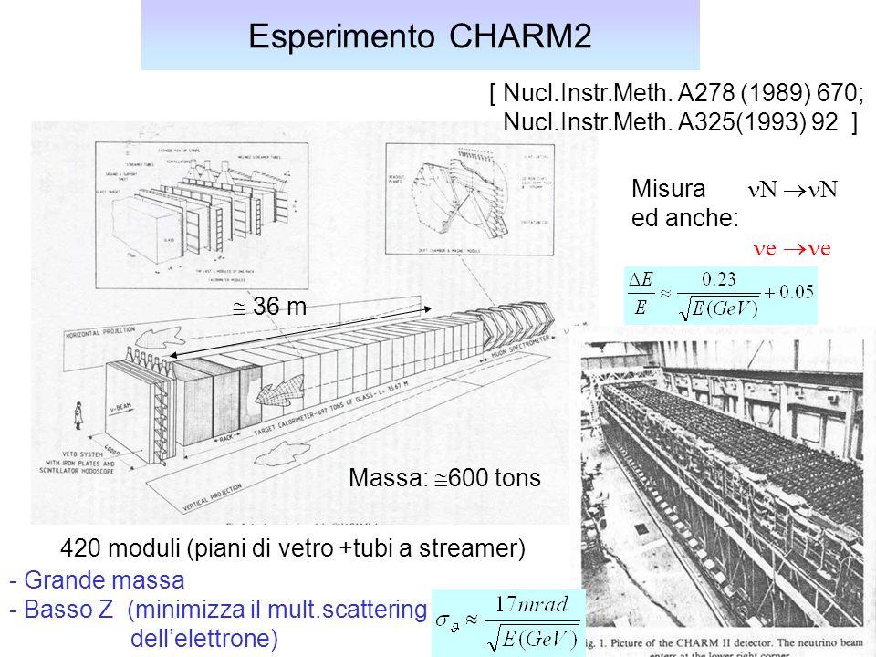 Esperimento CHARM2 [ Nucl.Instr.Meth. A278 (1989) 670;